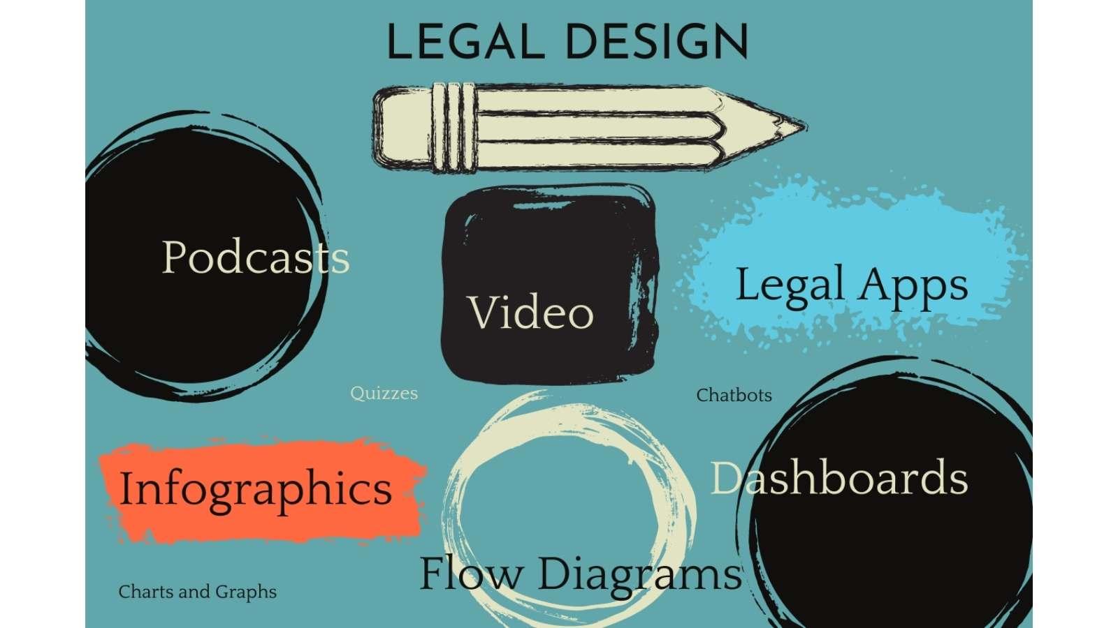 Legal design elements